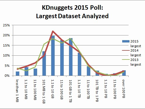 poll-largest-dataset-analyzed-2013-2015