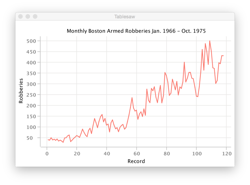 boston_robberies
