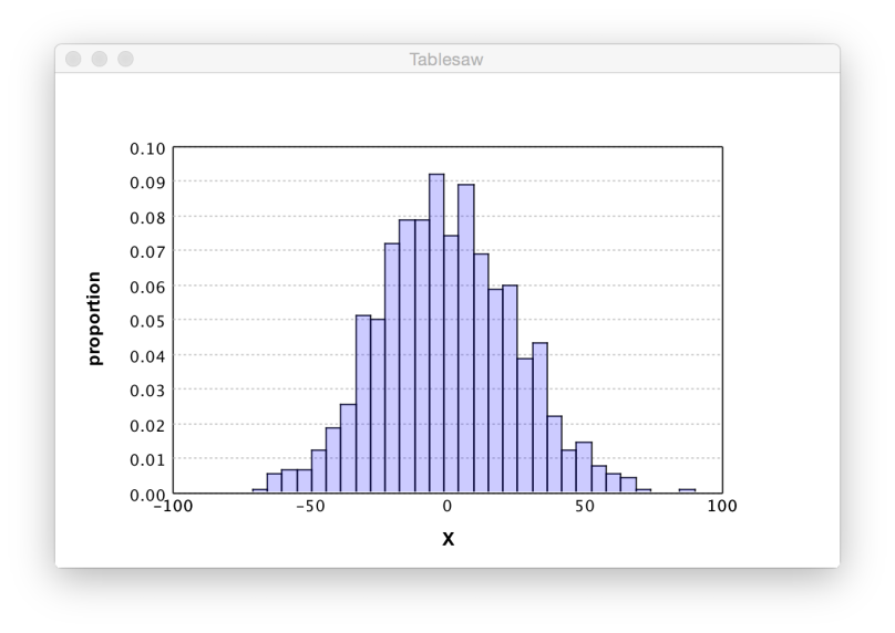 residuals_histogram